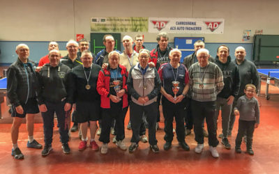 Championnat de la marne Vétérans – Résultats